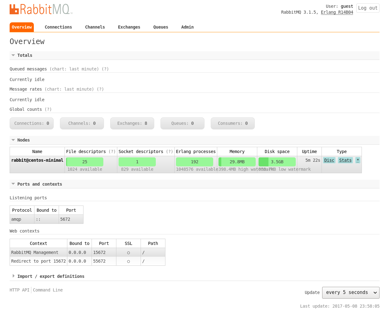RabbitMQ Overview