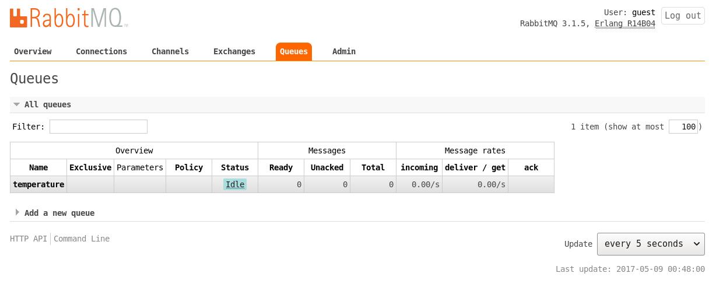 Shakthimaan's Blog | Ansible deployment of RabbitMQ