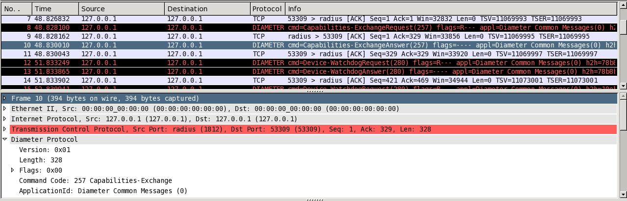 http://shakthimaan.com/installs/opendiameter/wireshark-diameter.png